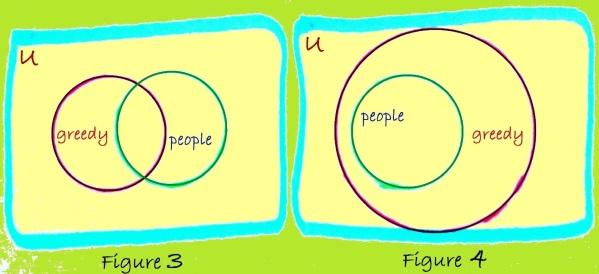 Venn 3 & 4_greedy, people